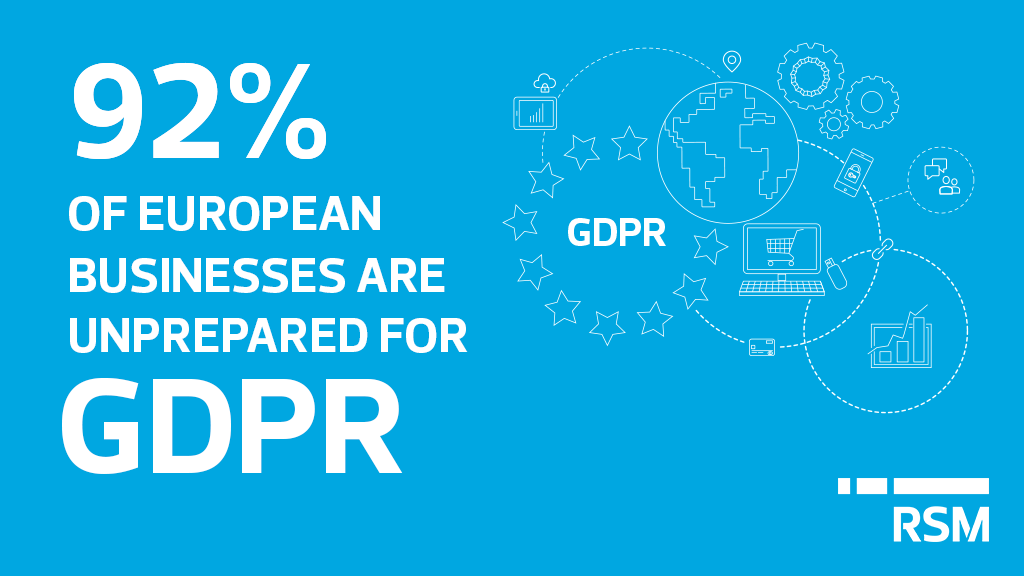 92% of European businesses are unprepared for GDPR